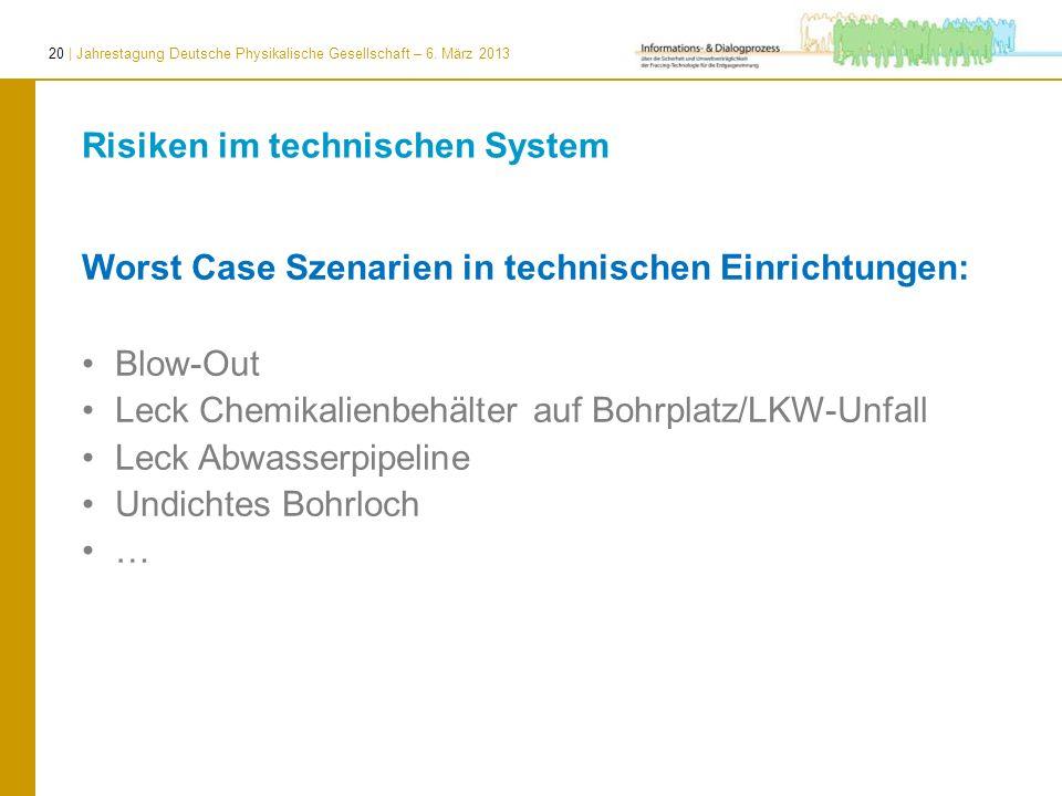 20 | Jahrestagung Deutsche Physikalische Gesellschaft – 6. März 2013 Risiken im technischen System Worst Case Szenarien in technischen Einrichtungen:
