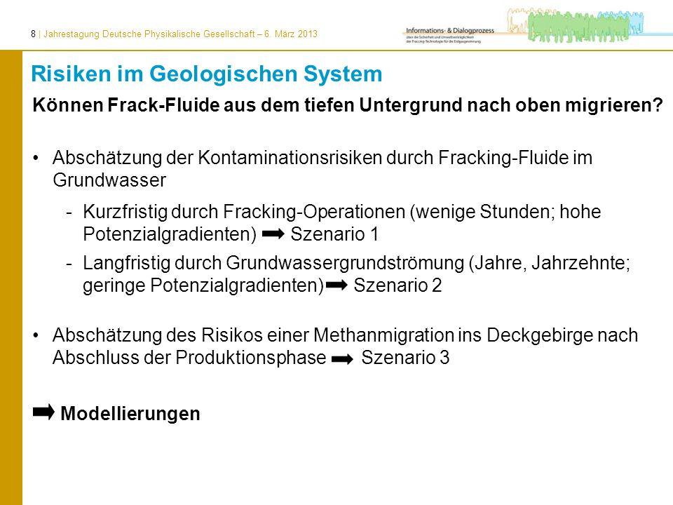 8 | Jahrestagung Deutsche Physikalische Gesellschaft – 6. März 2013 Können Frack-Fluide aus dem tiefen Untergrund nach oben migrieren? Abschätzung der