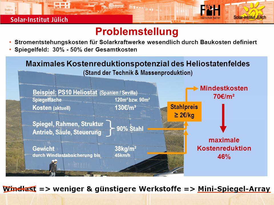 Problemstellung Stromentstehungskosten für Solarkraftwerke wesendlich durch Baukosten definiert Spiegelfeld: 30% - 50% der Gesamtkosten Maximales Kost
