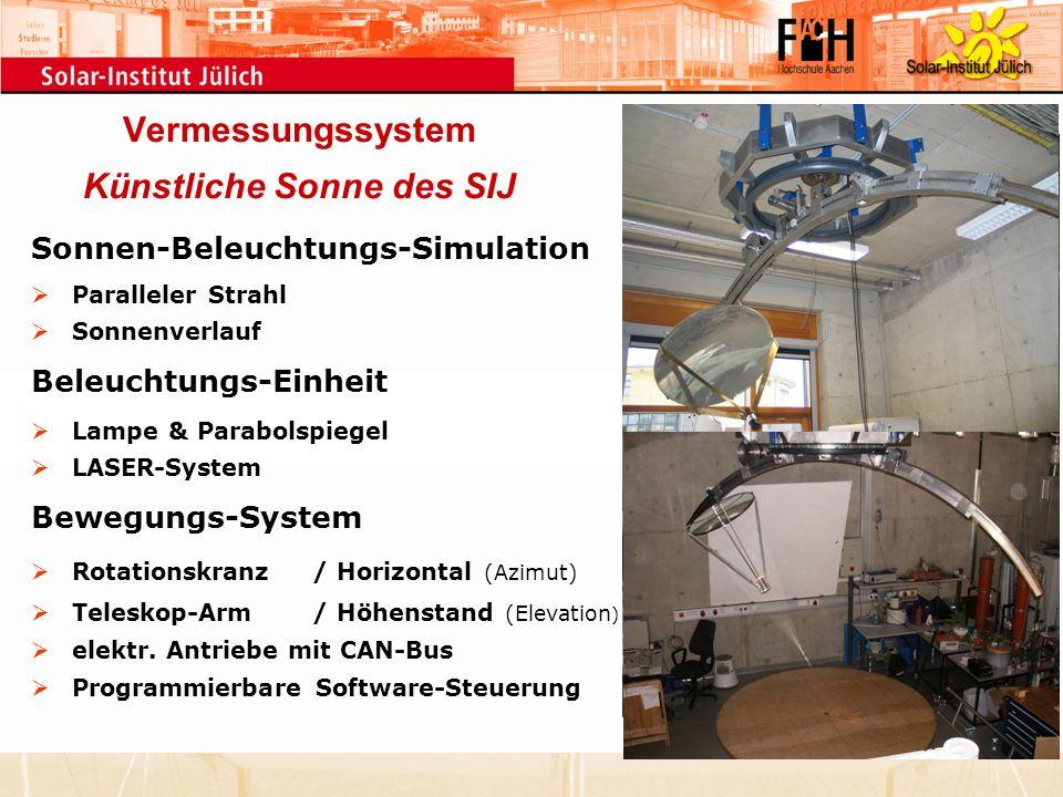 Vermessungssystem Künstliche Sonne des SIJ Sonnen-Beleuchtungs-Simulation Paralleler Strahl Sonnenverlauf Beleuchtungs-Einheit Lampe & Parabolspiegel
