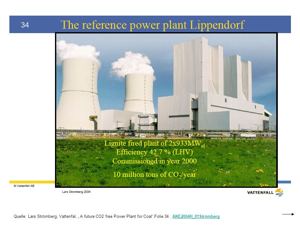 Quelle: Lars Strömberg, Vattenfal, A future CO2 free Power Plant for Coal,Folie 34, AKE2004H_01StrömbergAKE2004H_01Strömberg