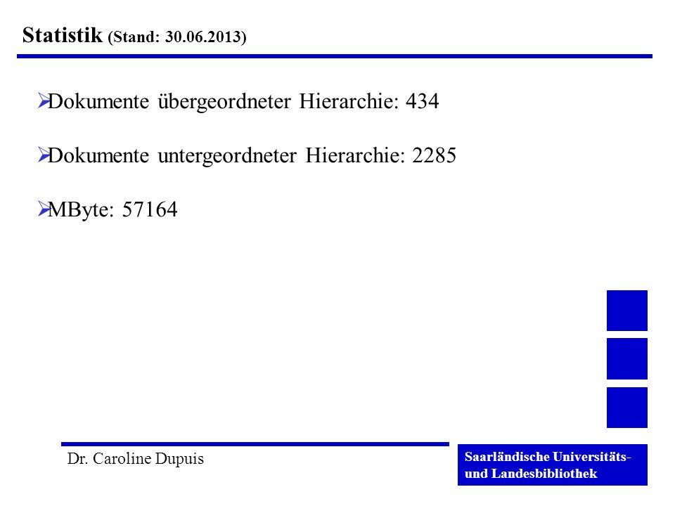 Saarländische Universitäts- und Landesbibliothek Dr. Caroline Dupuis Statistik (Stand: 30.06.2013) Dokumente übergeordneter Hierarchie: 434 Dokumente