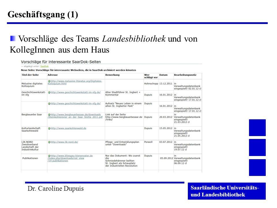 Saarländische Universitäts- und Landesbibliothek Dr. Caroline Dupuis Geschäftsgang (1) Vorschläge des Teams Landesbibliothek und von KollegInnen aus d