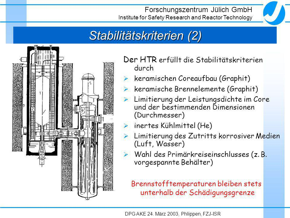 Forschungszentrum Jülich GmbH Institute for Safety Research and Reactor Technology DPG AKE 24. März 2003, Phlippen, FZJ-ISR Stabilitätskriterien (2) D