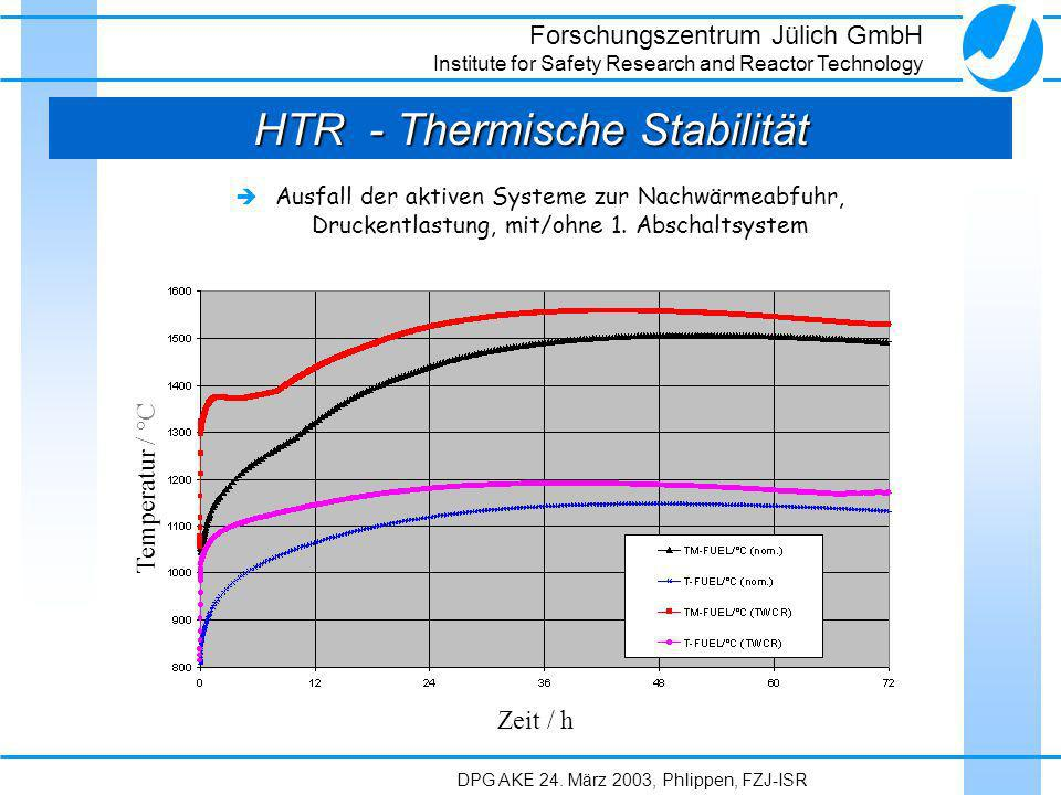 Forschungszentrum Jülich GmbH Institute for Safety Research and Reactor Technology DPG AKE 24. März 2003, Phlippen, FZJ-ISR HTR - Thermische Stabilitä