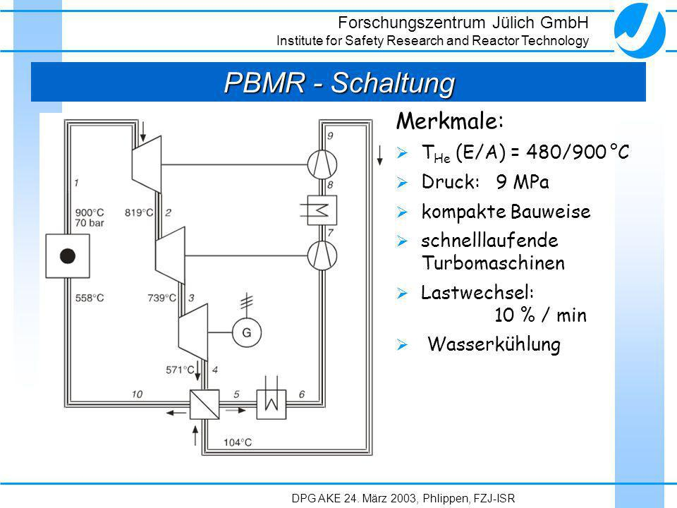 Forschungszentrum Jülich GmbH Institute for Safety Research and Reactor Technology DPG AKE 24. März 2003, Phlippen, FZJ-ISR PBMR - Schaltung Merkmale: