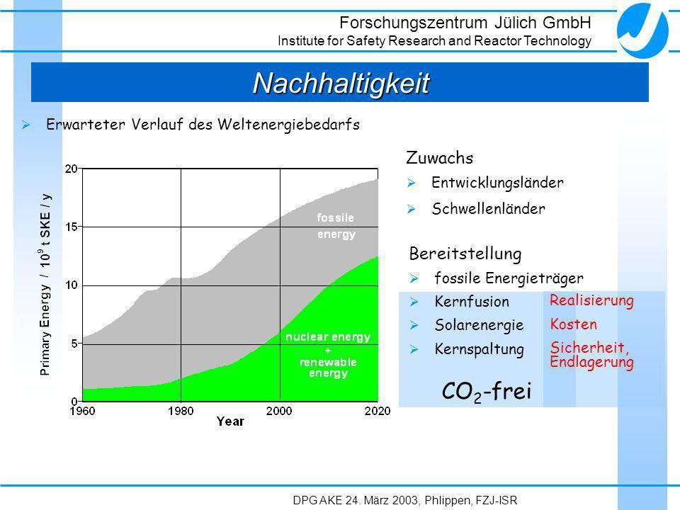 Forschungszentrum Jülich GmbH Institute for Safety Research and Reactor Technology DPG AKE 24. März 2003, Phlippen, FZJ-ISR Nachhaltigkeit Erwarteter