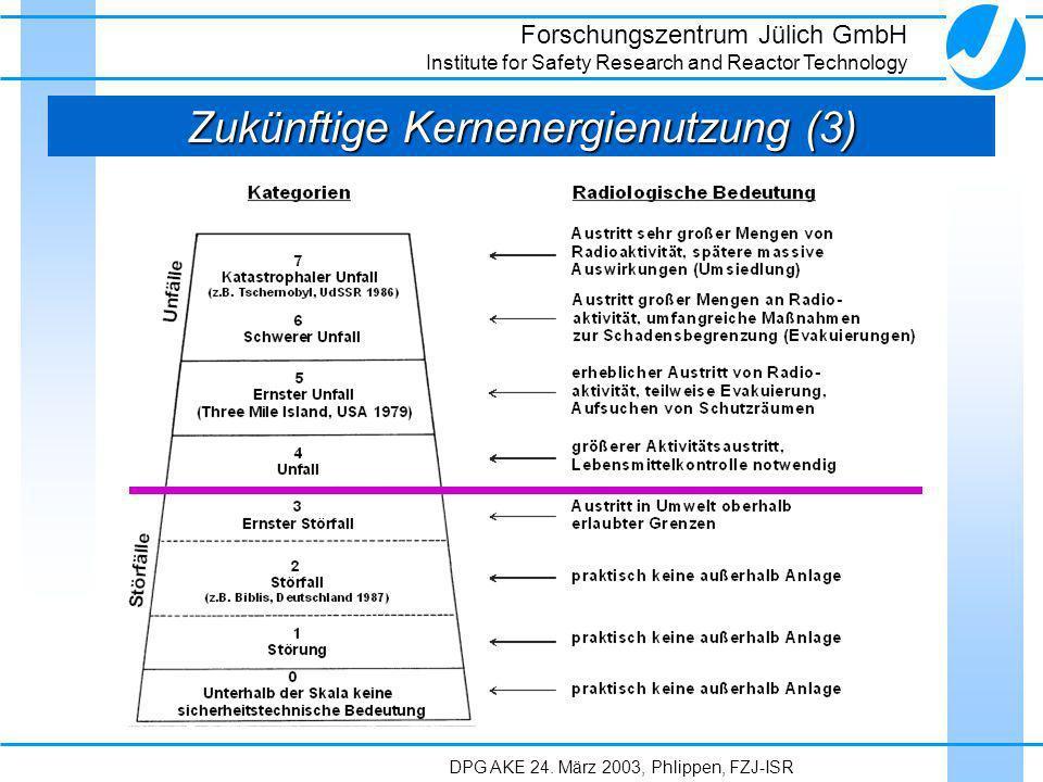 Forschungszentrum Jülich GmbH Institute for Safety Research and Reactor Technology DPG AKE 24.