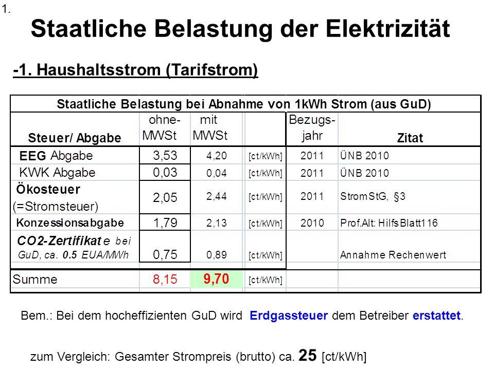 Bem.: Bei dem hocheffizienten GuD wird Erdgassteuer dem Betreiber erstattet. Staatliche Belastung der Elektrizität -1. Haushaltsstrom (Tarifstrom) 1.