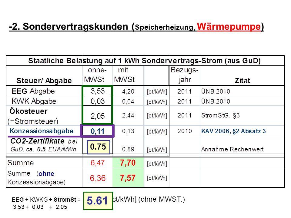 -2. Sondervertragskunden ( Speicherheizung, Wärmepumpe) EEG + KWKG + StromSt = 5.61 [ct/kWh] (ohne MWST.) 3.53 + 0.03 + 2.05 0.75 5.61