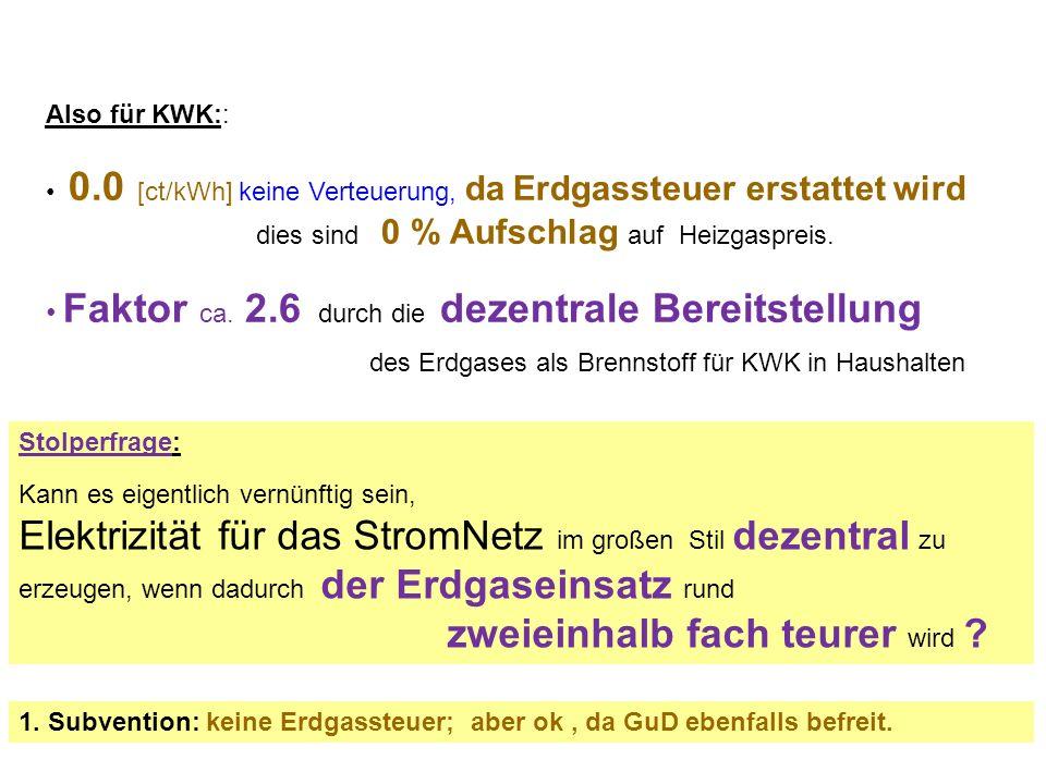 Also für KWK:: 0.0 [ct/kWh] keine Verteuerung, da Erdgassteuer erstattet wird dies sind 0 % Aufschlag auf Heizgaspreis. Faktor ca. 2.6 durch die dezen