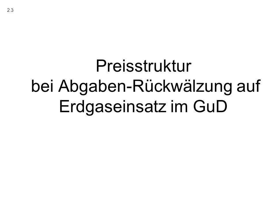 Preisstruktur bei Abgaben-Rückwälzung auf Erdgaseinsatz im GuD 2.3
