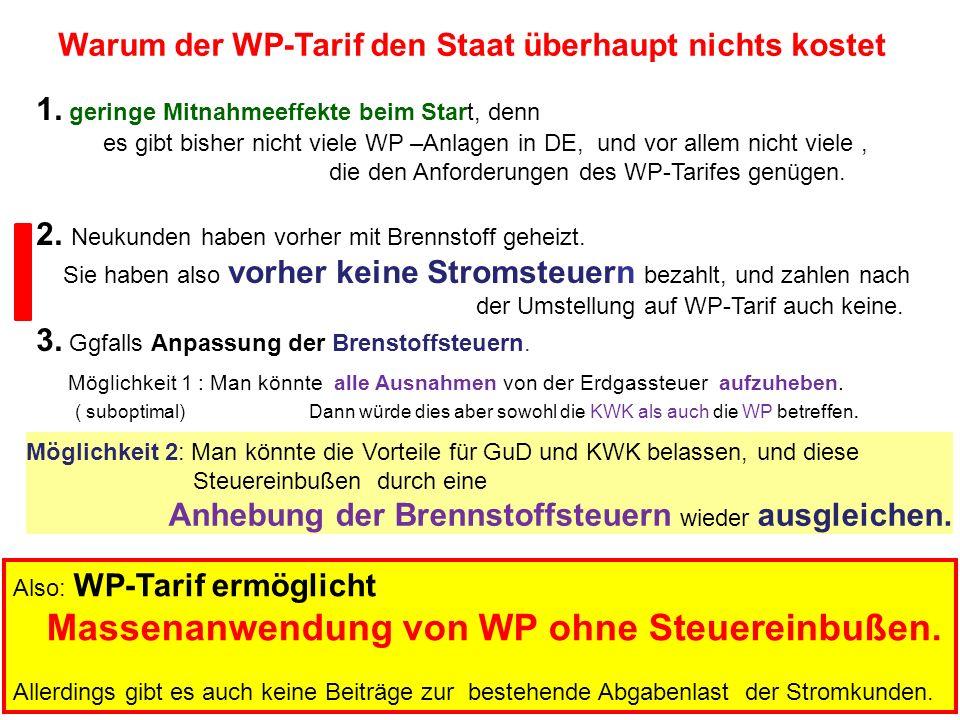 Warum der WP-Tarif den Staat überhaupt nichts kostet 1. geringe Mitnahmeeffekte beim Start, denn es gibt bisher nicht viele WP –Anlagen in DE, und vor
