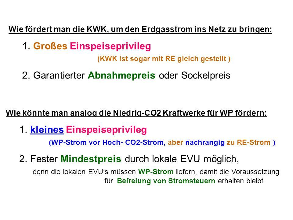 Wie fördert man die KWK, um den Erdgasstrom ins Netz zu bringen: 1. Großes Einspeiseprivileg (KWK ist sogar mit RE gleich gestellt ) 2. Garantierter A