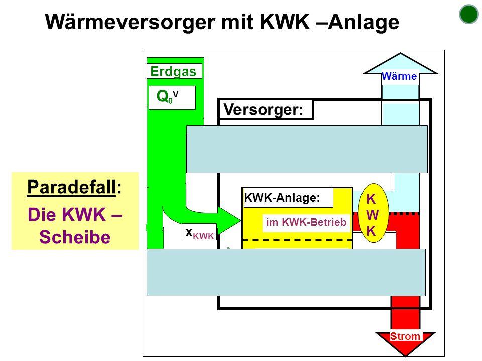 Wärmeversorger mit KWK –Anlage Versorger : Spitzenkessel: Wärme Strom KWKKWK im Spitzenstrom- Betrieb KWK-Anlage: im KWK-Betrieb x SK x KWK Q 0 V Erdg