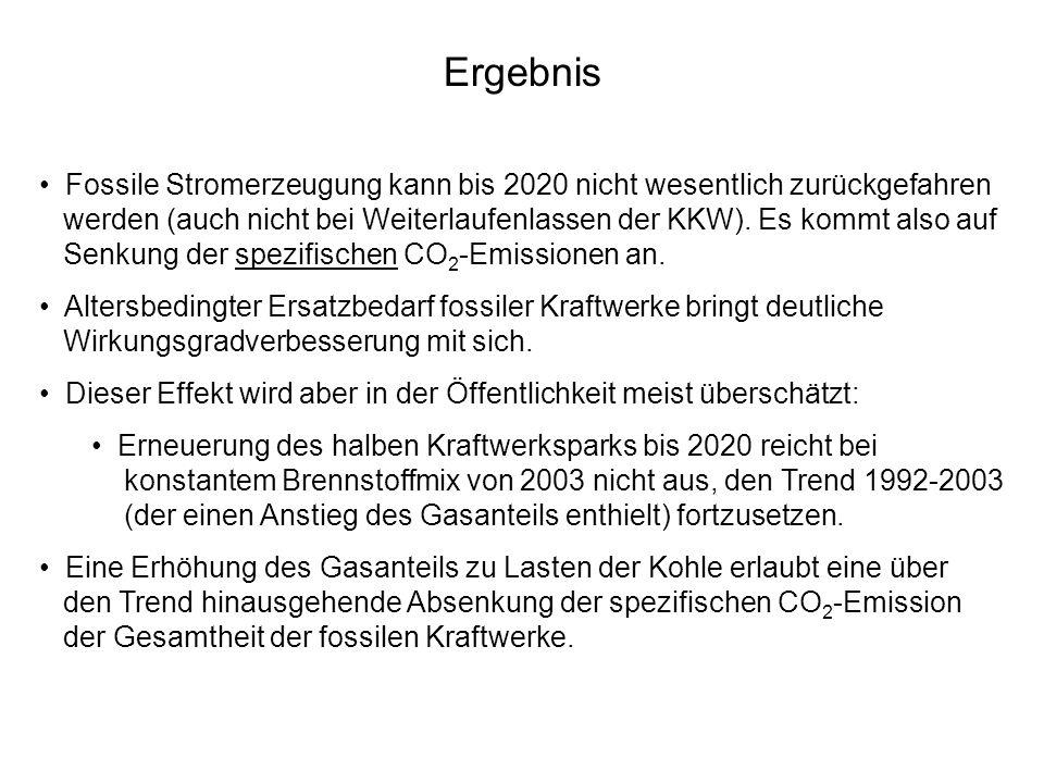 Ergebnis Fossile Stromerzeugung kann bis 2020 nicht wesentlich zurückgefahren werden (auch nicht bei Weiterlaufenlassen der KKW).