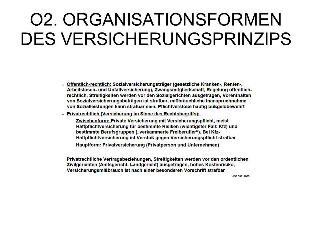 O2. ORGANISATIONSFORMEN DES VERSICHERUNGSPRINZIPS