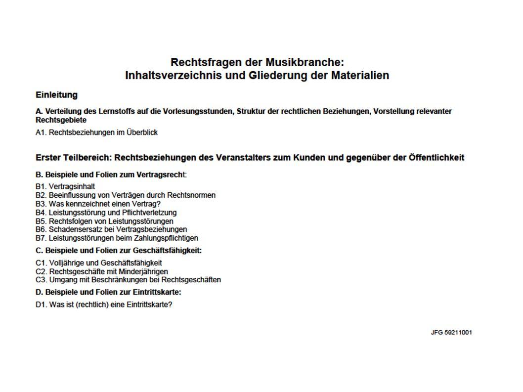 E4. GRENZEN VON VERKEHRSSICHERUNGS- PFLICHTEN