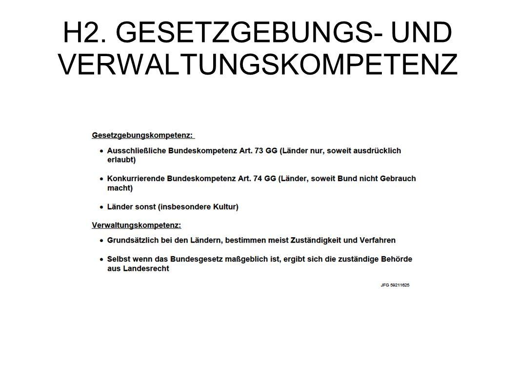 H2. GESETZGEBUNGS- UND VERWALTUNGSKOMPETENZ