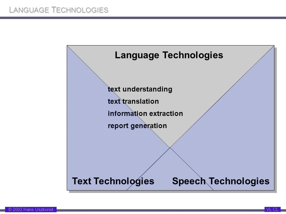 © 2002 Hans Uszkoreit VL CL L ANGUAGE T ECHNOLOGIES Language Technologies Speech TechnologiesText Technologies text understanding text translation inf