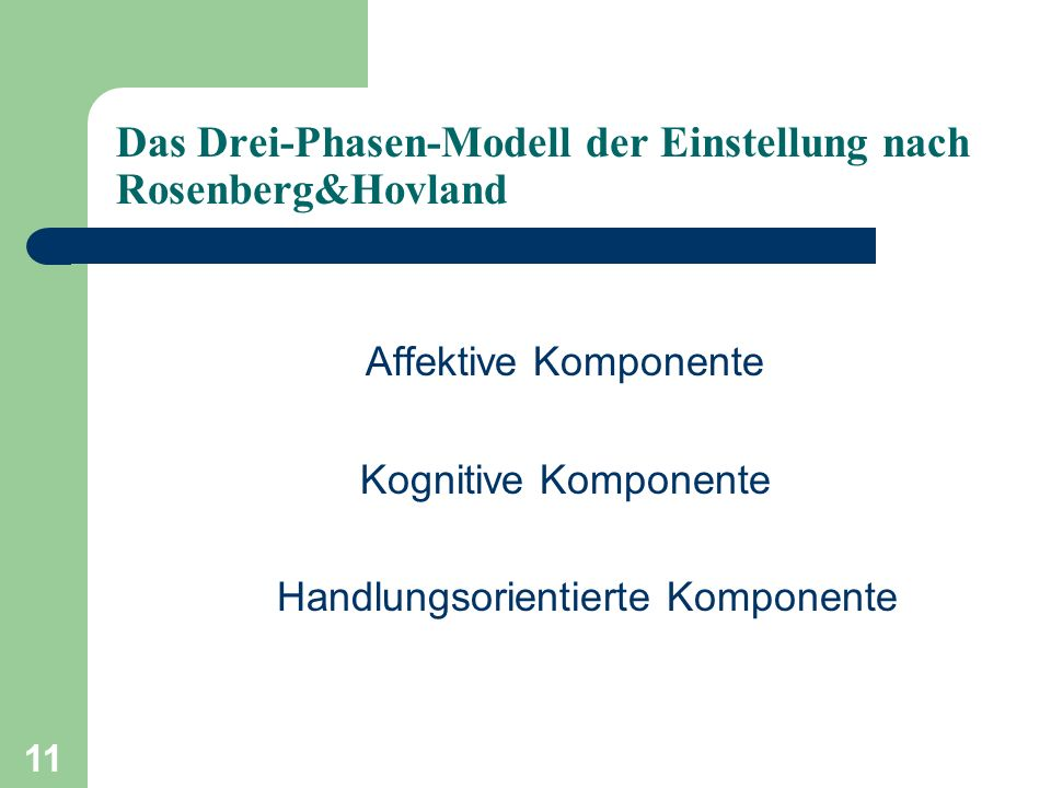 11 Das Drei-Phasen-Modell der Einstellung nach Rosenberg&Hovland Affektive Komponente Kognitive Komponente Handlungsorientierte Komponente