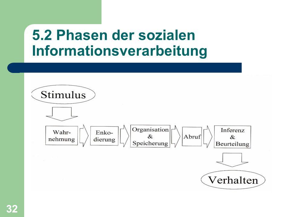 32 5.2 Phasen der sozialen Informationsverarbeitung