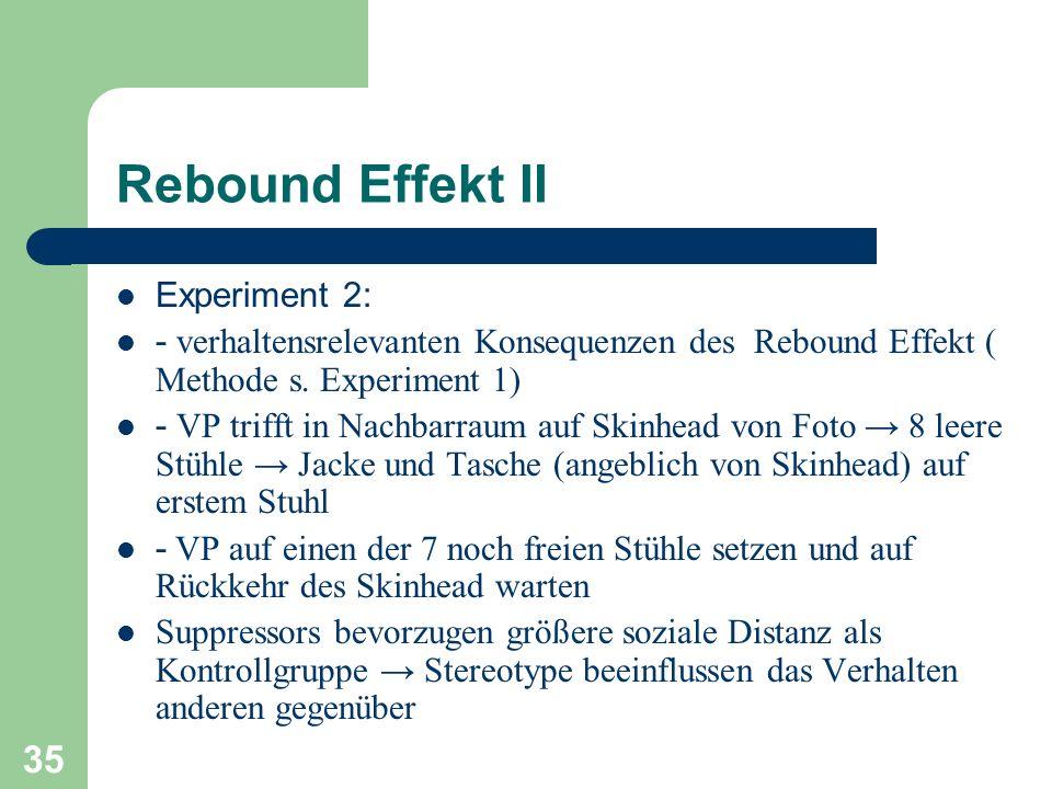 35 Rebound Effekt II Experiment 2: - verhaltensrelevanten Konsequenzen des Rebound Effekt ( Methode s. Experiment 1) - VP trifft in Nachbarraum auf Sk
