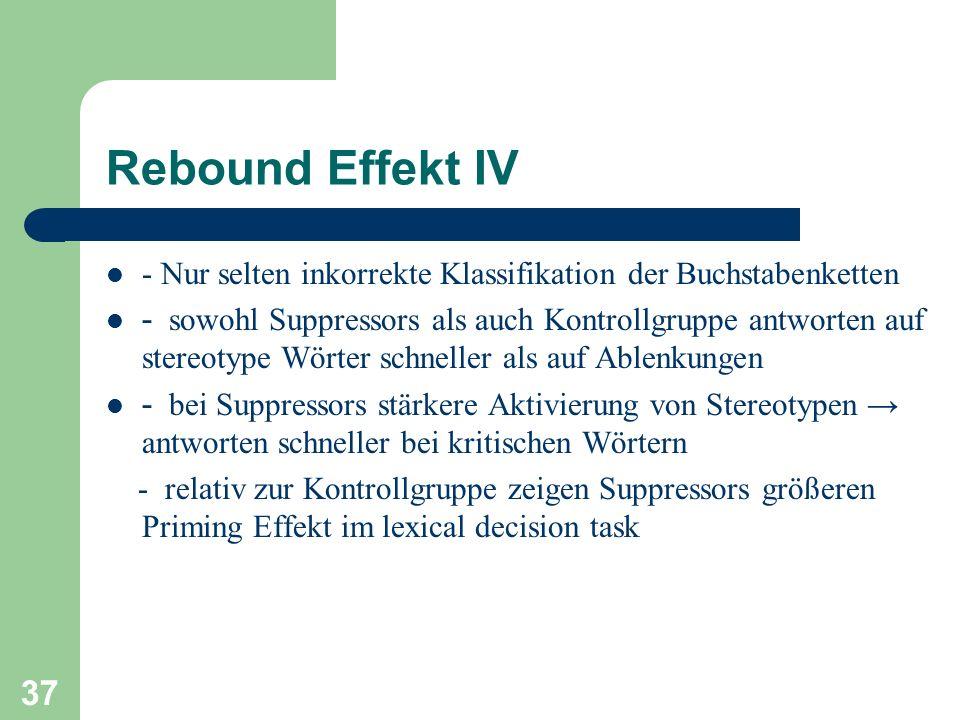 37 Rebound Effekt IV - Nur selten inkorrekte Klassifikation der Buchstabenketten - sowohl Suppressors als auch Kontrollgruppe antworten auf stereotype