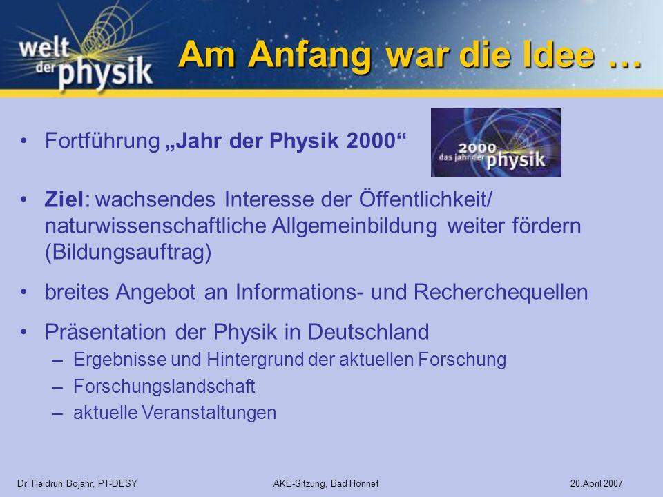 Am Anfang war die Idee … Am Anfang war die Idee … Dr. Heidrun Bojahr, PT-DESY AKE-Sitzung, Bad Honnef 20.April 2007 Fortführung Jahr der Physik 2000 Z