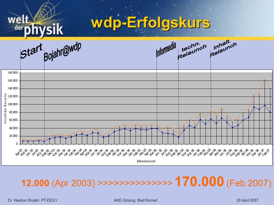 wdp-Erfolgskurs Dr. Heidrun Bojahr, PT-DESY AKE-Sitzung, Bad Honnef 20.April 2007 12.000 (Apr 2003) >>>>>>>>>>>>>> 170.000 (Feb 2007)