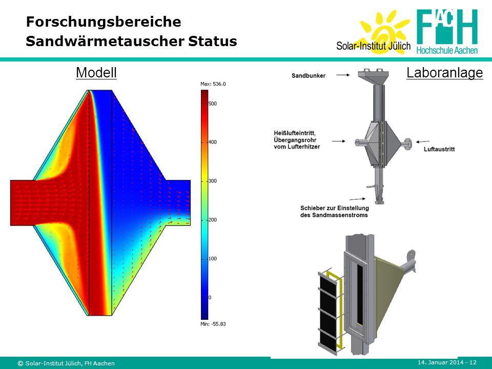 © Solar-Institut Jülich, FH Aachen 14. Januar 2014 - 12 Forschungsbereiche Sandwärmetauscher Status LaboranlageModell