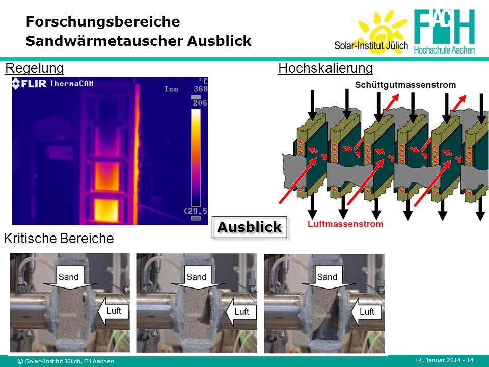 © Solar-Institut Jülich, FH Aachen 14. Januar 2014 - 14 Forschungsbereiche Sandwärmetauscher Ausblick RegelungHochskalierung Kritische Bereiche Ausbli