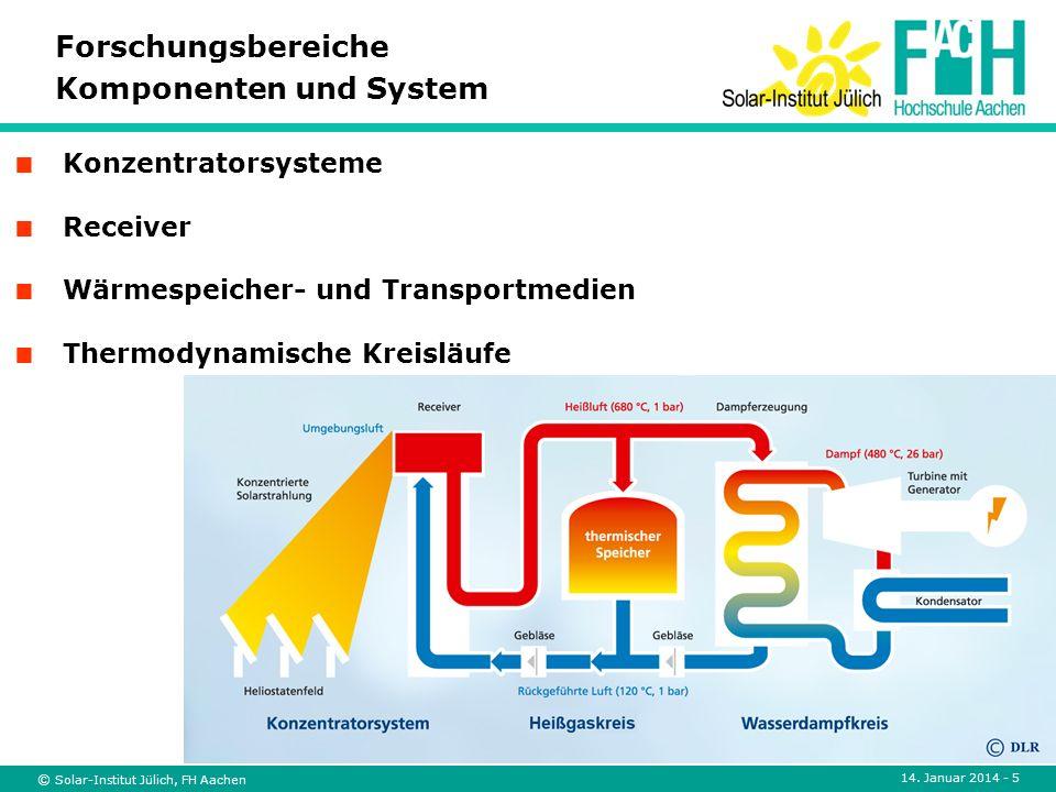 © Solar-Institut Jülich, FH Aachen 14. Januar 2014 - 5 Forschungsbereiche Komponenten und System Konzentratorsysteme Receiver Wärmespeicher- und Trans