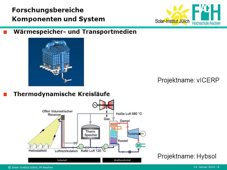 © Solar-Institut Jülich, FH Aachen 14. Januar 2014 - 8 Forschungsbereiche Komponenten und System Thermodynamische Kreisläufe Wärmespeicher- und Transp