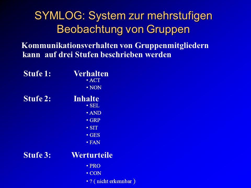 SYMLOG: System zur mehrstufigen Beobachtung von Gruppen Kommunikationsverhalten von Gruppenmitgliedern kann auf drei Stufen beschrieben werden Stufe 1