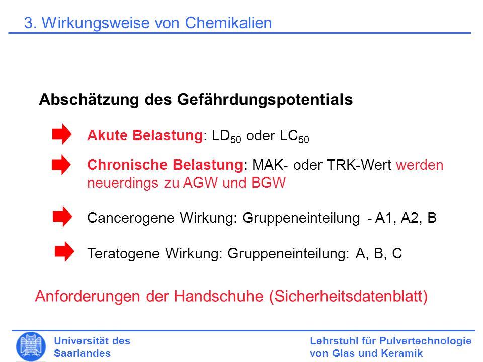 Lehrstuhl für Pulvertechnologie von Glas und Keramik Universität des Saarlandes 3.