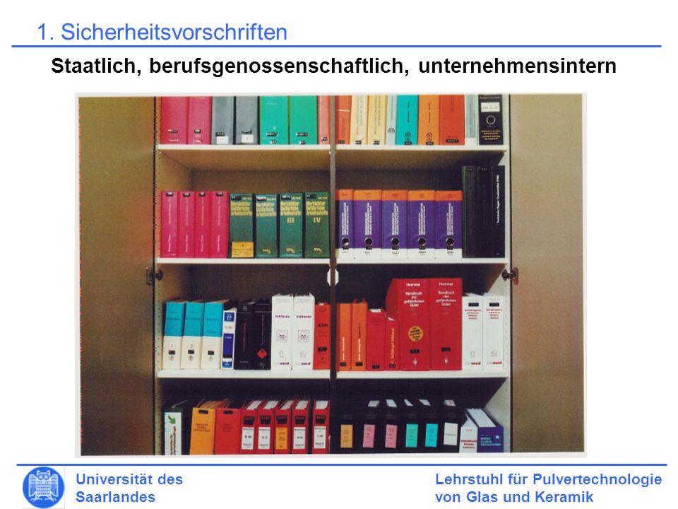 Lehrstuhl für Pulvertechnologie von Glas und Keramik Universität des Saarlandes 1.
