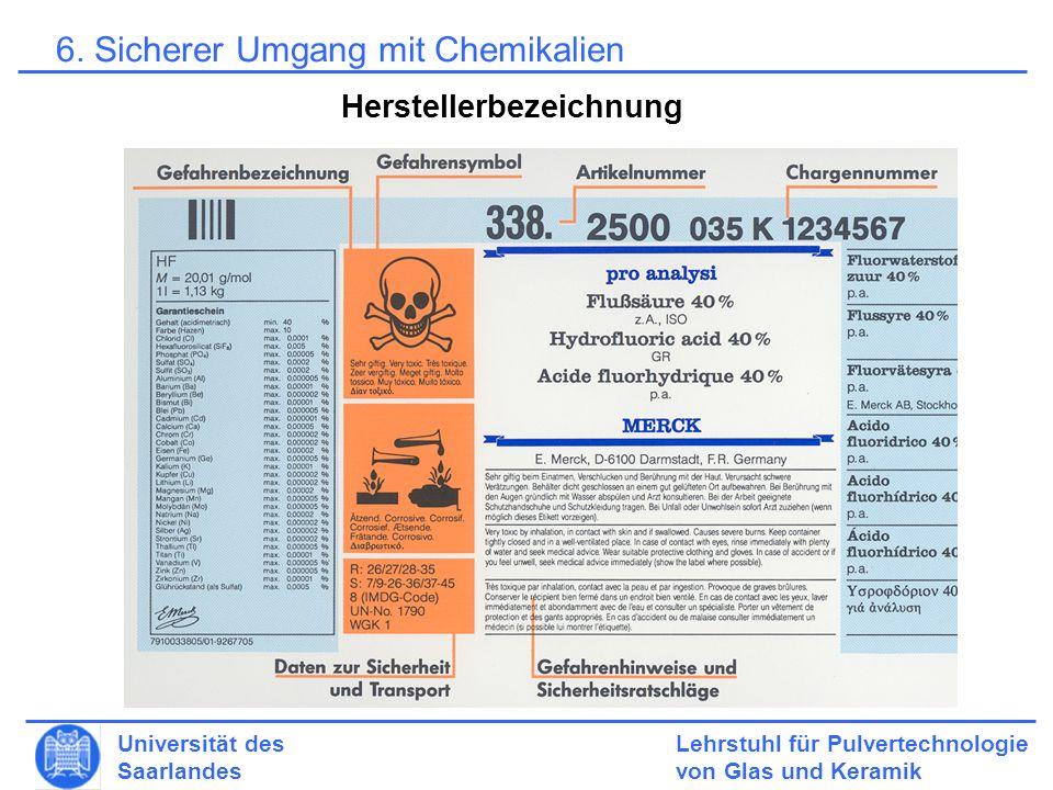 Lehrstuhl für Pulvertechnologie von Glas und Keramik Universität des Saarlandes Herstellerbezeichnung 6.