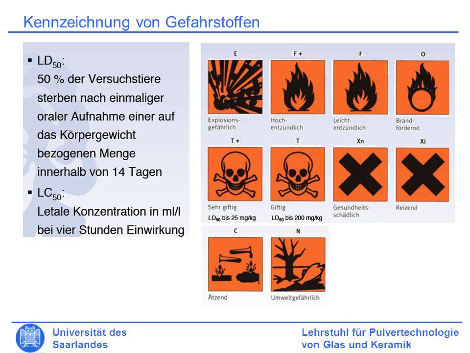 Lehrstuhl für Pulvertechnologie von Glas und Keramik Universität des Saarlandes Kennzeichnung von Gefahrstoffen