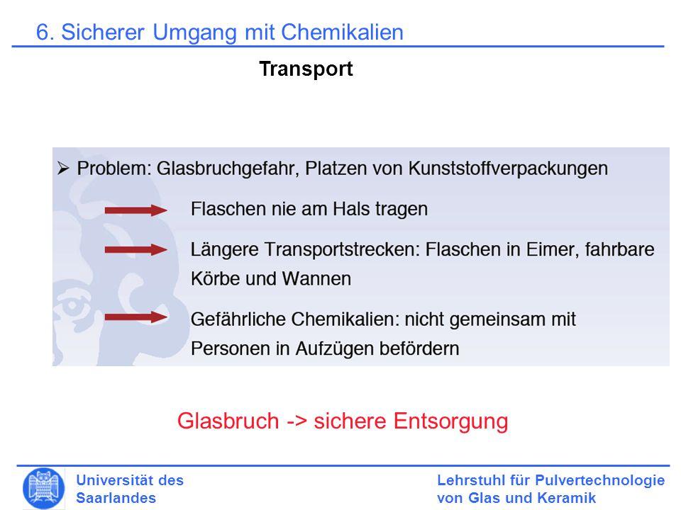 Lehrstuhl für Pulvertechnologie von Glas und Keramik Universität des Saarlandes Transport 6.