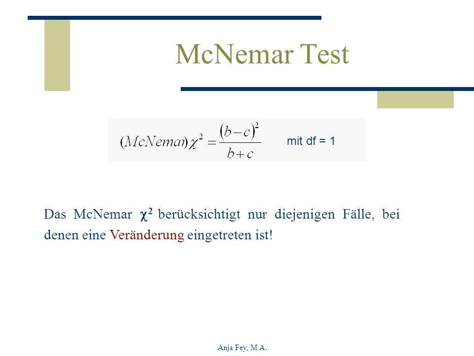 Anja Fey, M.A. mit df = 1 Das McNemar 2 berücksichtigt nur diejenigen Fälle, bei denen eine Veränderung eingetreten ist! McNemar Test