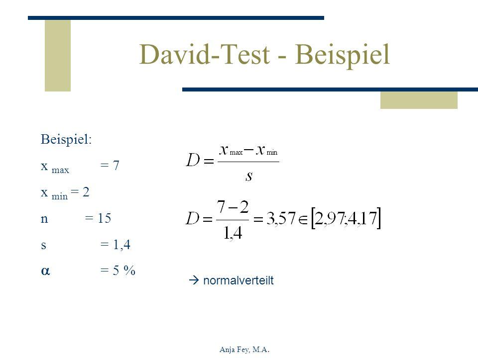 Anja Fey, M.A. Beispiel: x max = 7 x min = 2 n = 15 s = 1,4 = 5 % normalverteilt David-Test - Beispiel