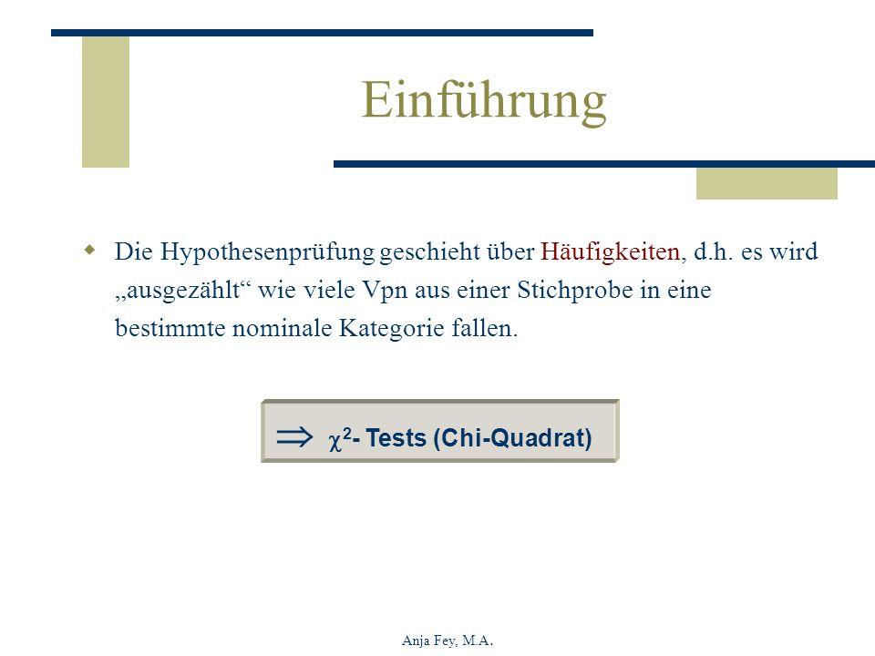 Anja Fey, M.A. Signifikanzprüfung : df=1 Phi-Koeffizient