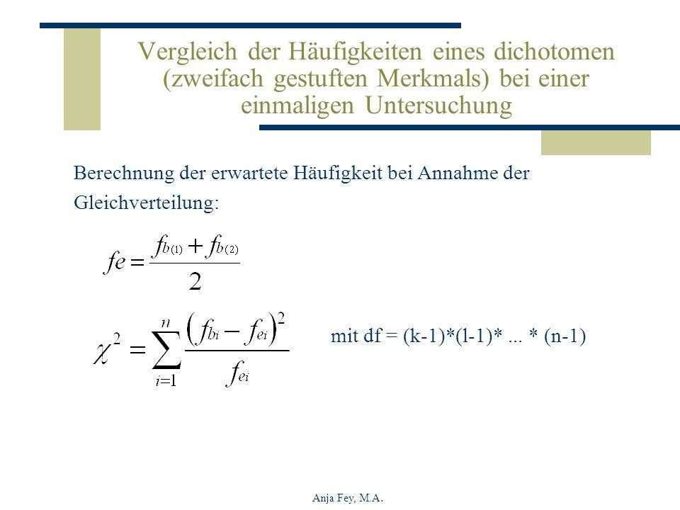 Anja Fey, M.A. Berechnung der erwartete Häufigkeit bei Annahme der Gleichverteilung: mit df = (k-1)*(l-1)*... * (n-1) Vergleich der Häufigkeiten eines