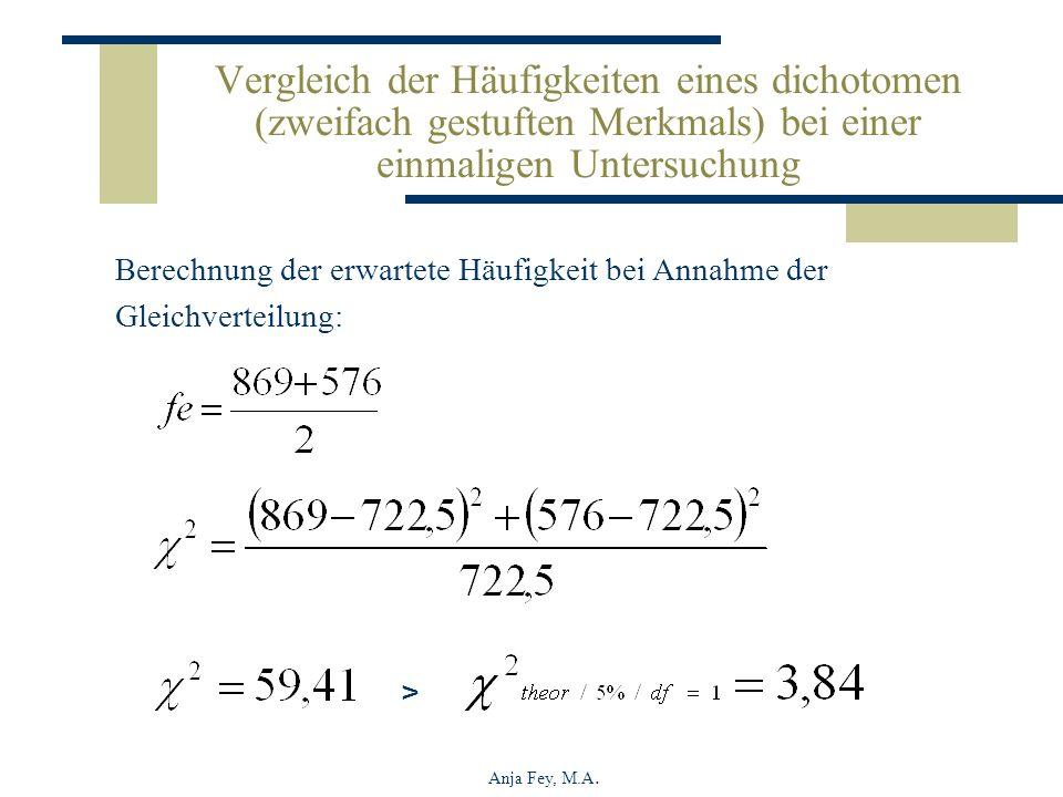 Anja Fey, M.A. Berechnung der erwartete Häufigkeit bei Annahme der Gleichverteilung: Vergleich der Häufigkeiten eines dichotomen (zweifach gestuften M