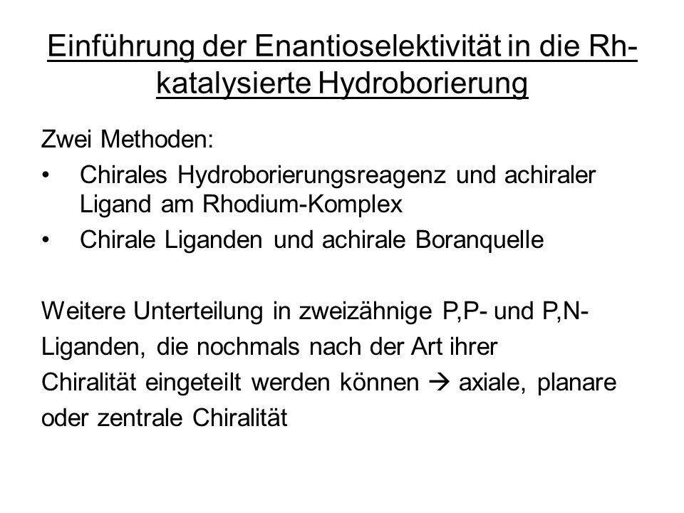 Einführung der Enantioselektivität in die Rh- katalysierte Hydroborierung Zwei Methoden: Chirales Hydroborierungsreagenz und achiraler Ligand am Rhodi