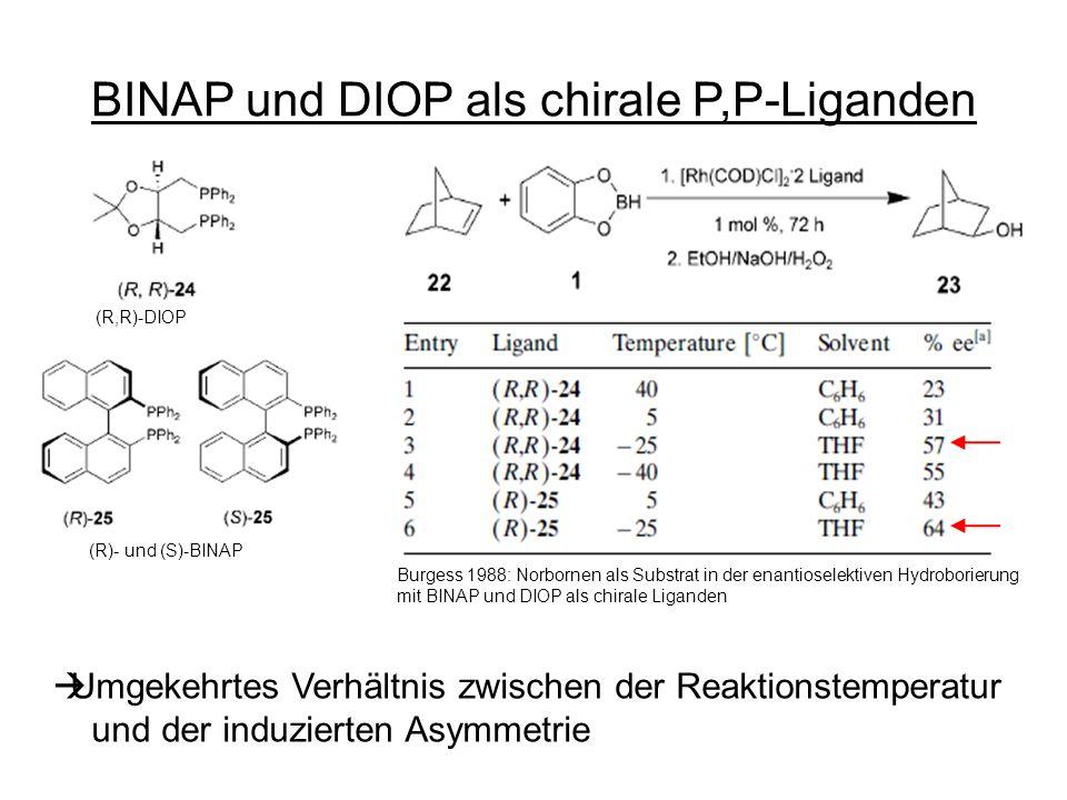 BINAP und DIOP als chirale P,P-Liganden (R)- und (S)-BINAP (R,R)-DIOP Burgess 1988: Norbornen als Substrat in der enantioselektiven Hydroborierung mit