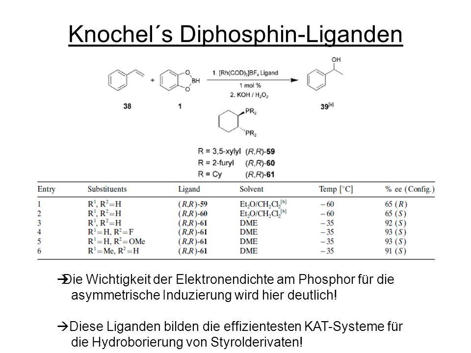 Knochel´s Diphosphin-Liganden Die Wichtigkeit der Elektronendichte am Phosphor für die asymmetrische Induzierung wird hier deutlich! Diese Liganden bi