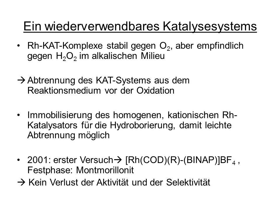 Ein wiederverwendbares Katalysesystems Rh-KAT-Komplexe stabil gegen O 2, aber empfindlich gegen H 2 O 2 im alkalischen Milieu Abtrennung des KAT-Syste