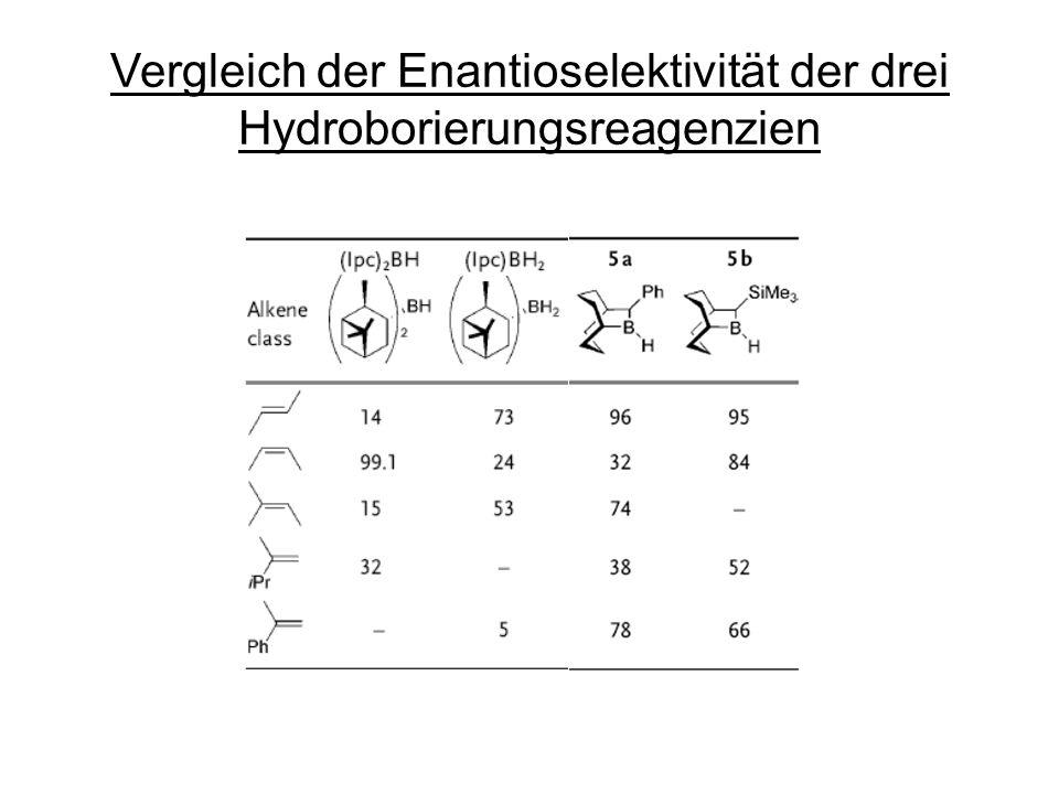 Vergleich der Enantioselektivität der drei Hydroborierungsreagenzien